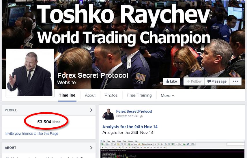 Toshko raychev forex secret